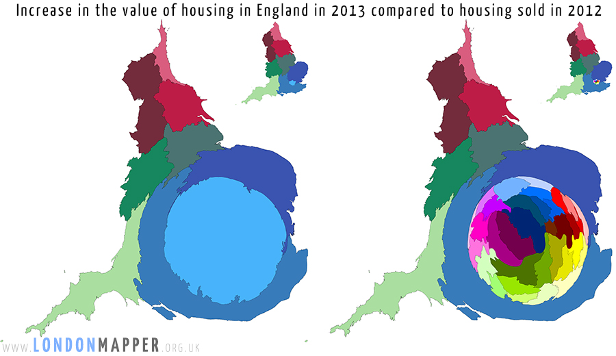 Increase in the value of housing in England in 2013 compared to housing sold in 2012